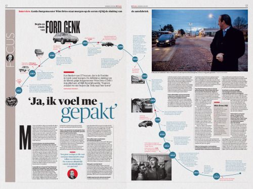 Graphic:Infographic: Brecht VanzieleghemArt Direction: Arne Depuydt/Freek De Groote© DeMorgen