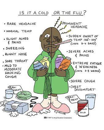 nursing notes | Tumblr                                                                                                                                                                                 More