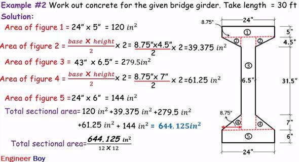 How To Measure The Concrete Work Of The Bridge Girder Bridge Design Structural Engineering Civil Engineering Design