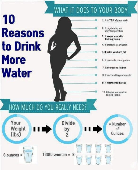What Happens When You Drink Cold Water