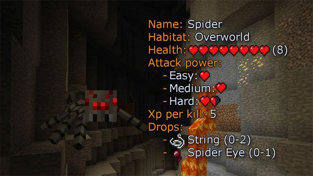 minecraft spiders | Spiders - Minecraft Guides
