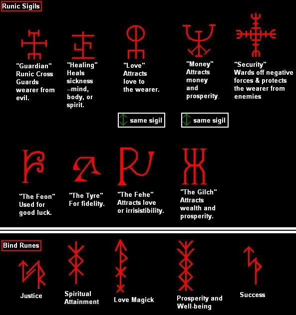 Bind Runes, Rune Sigils, and Runic Formulae in Reading Runes & Rune Magick Forum