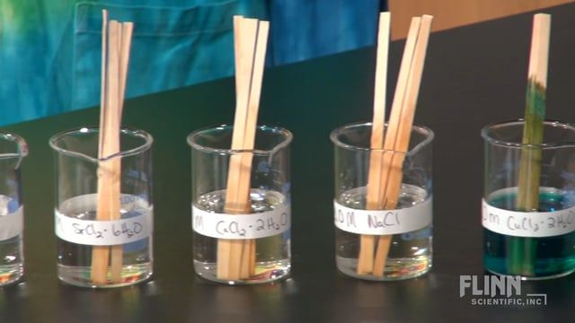 Flame Test Demonstration: Safe and simple way to do a flame test with your students.