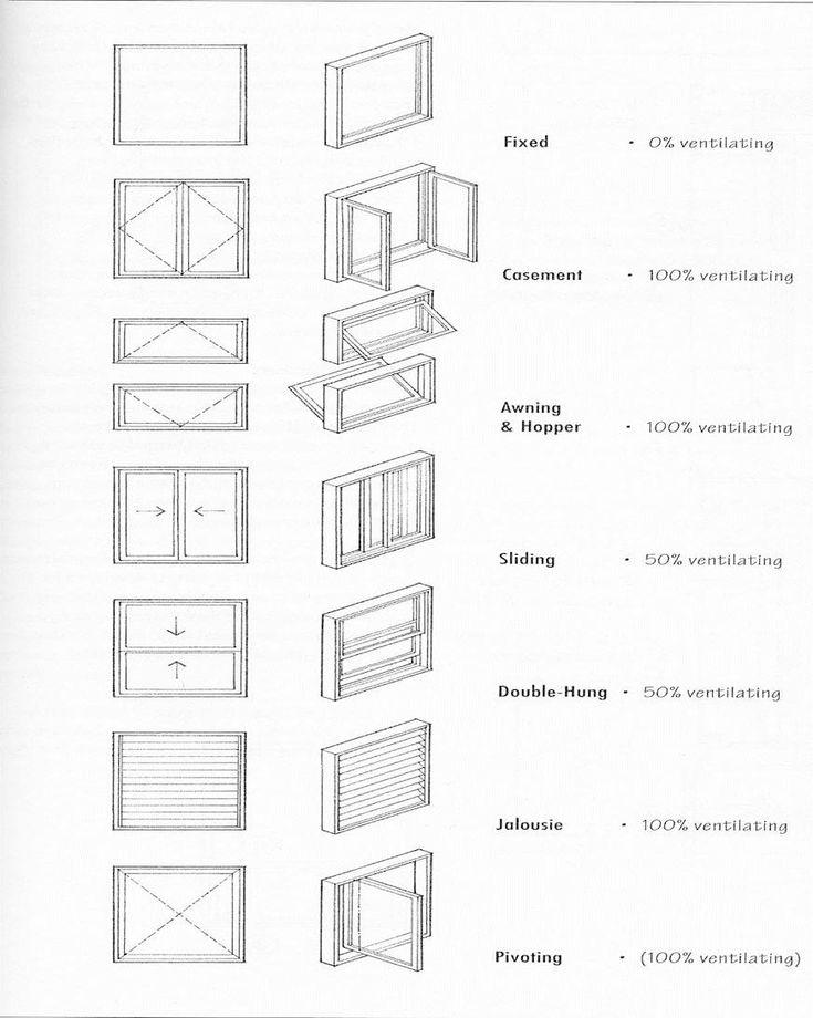 Door Architecture Symbol & Architectural Door Symbols ...