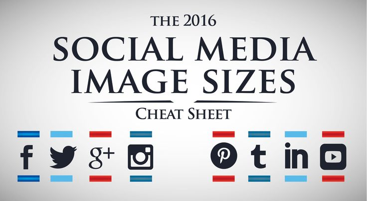 All the social media image sizes for Facebook, Twitter, Google+, Instagram, Pinterest, Tumblr, LinkedIn, and YouTube in one infographic. (follow the link for the full image)
