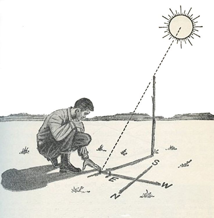 Finding Directions - Simply stand a 3-foot stick on end and place a small rock where the tip of the shadow falls. Wait ten to fifteen minutes and place a second rock at the point where the tip of the