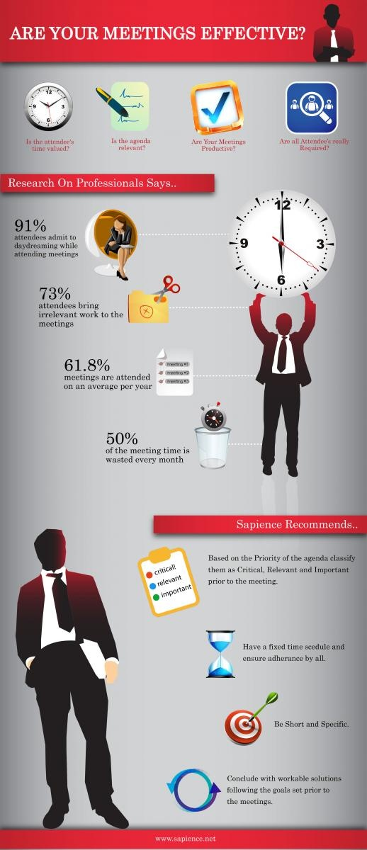 59 best Meetings, Teams \ Productivity images on Pinterest - effectively facilitate meeting
