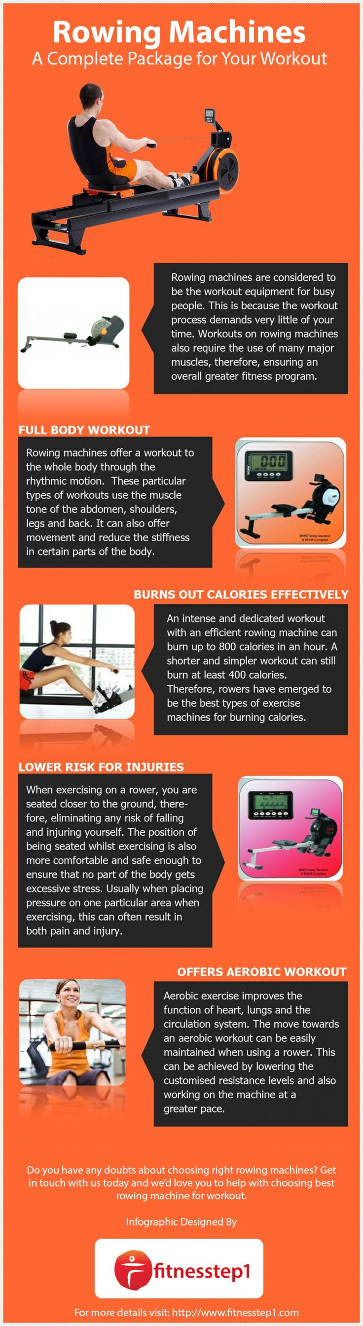 Rowing Machines: A Complete Package for Your Workout Infographic