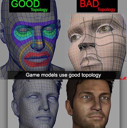 Face modeling tips