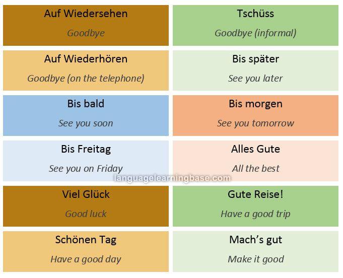 German Greetings Useful Ways To Say Hi And Bye Learn German German Communication Vocabulary Greetings German Language Learning German Language Learn German