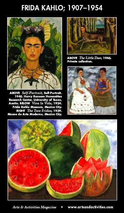 Happy birthday to Frida Kahlo, born July 6, 1907.