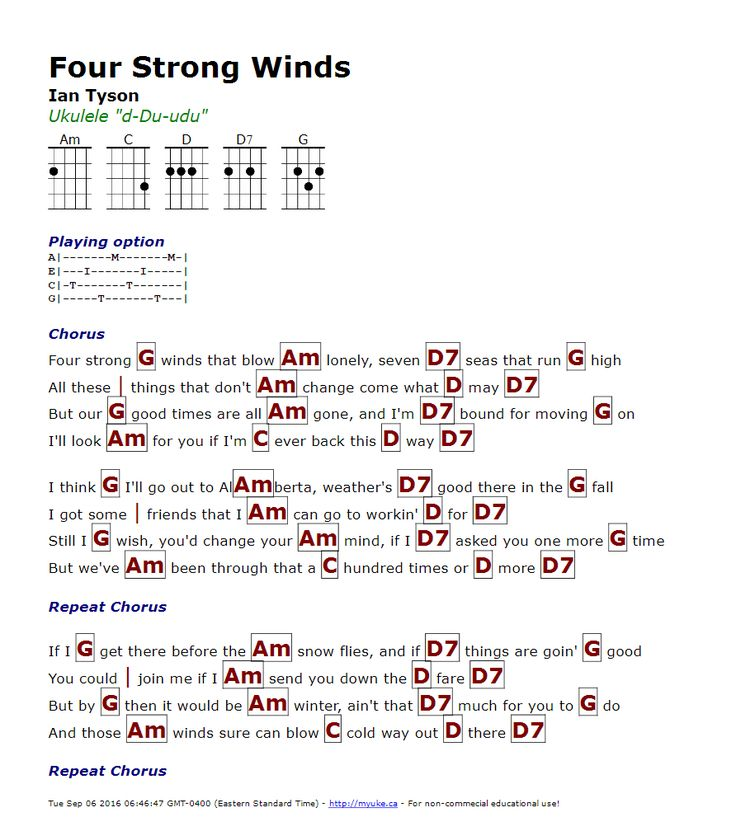 Four Strong Winds Guitar
