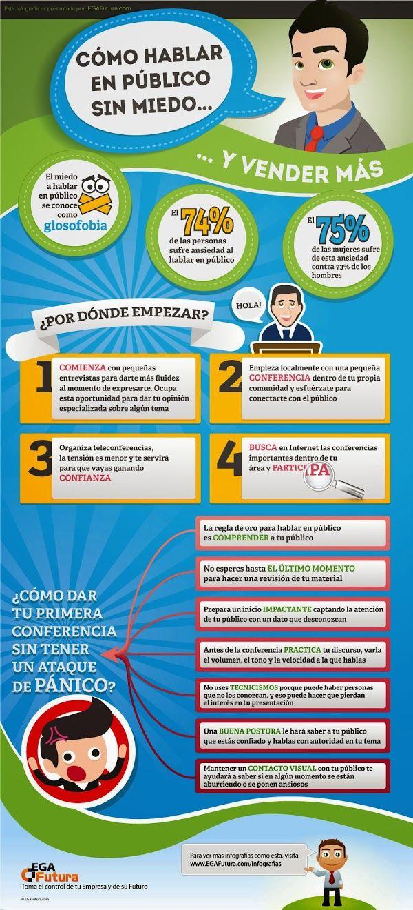Claves para mejorar tus Habilidades al hablar en Público (infografía) | Negocios y Emprendimiento