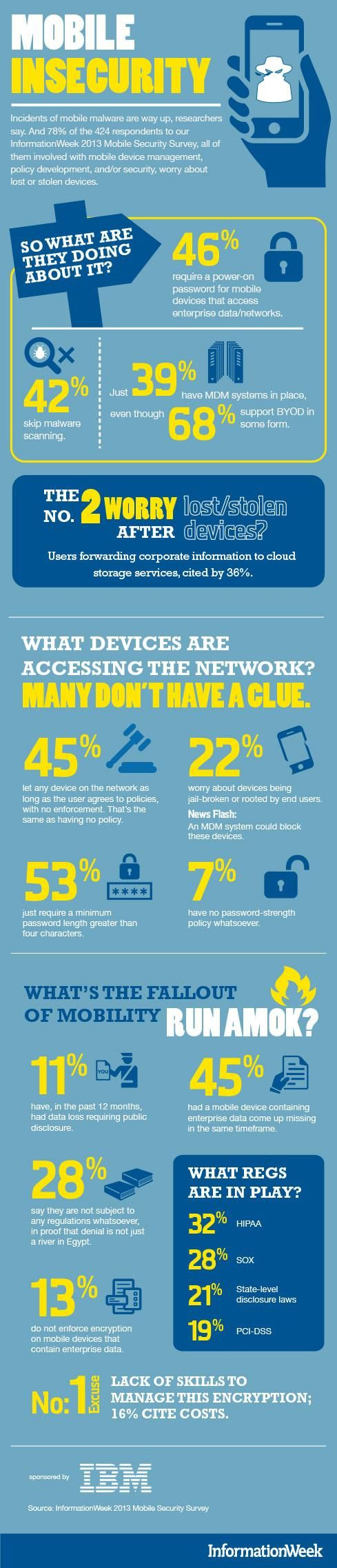 Where is your organization in the battle over mobile device management and security?