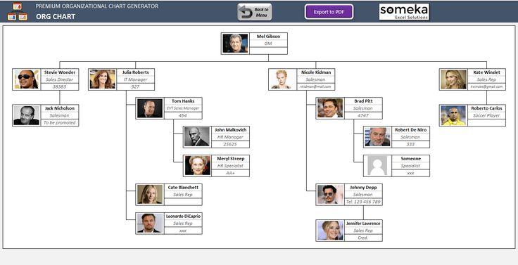 Automatic Organizational Chart Generator – Premium Version