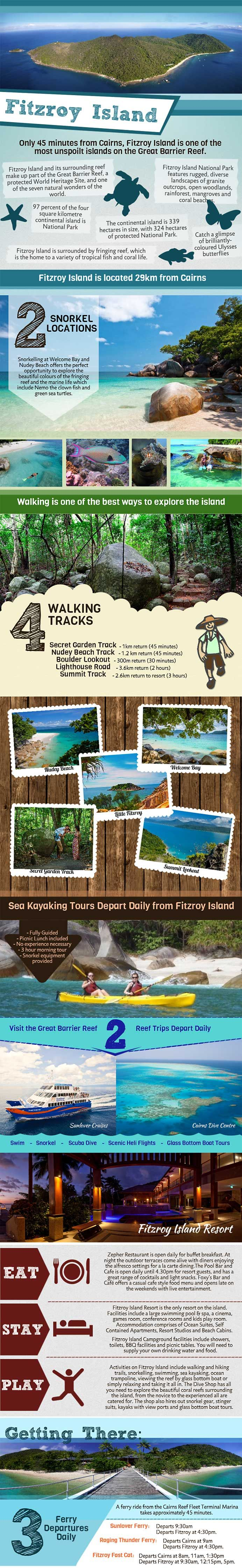 Fitzroy Island Infographic. Went there with my family when I was younger and hoping to take my kids there in the not so distant future.