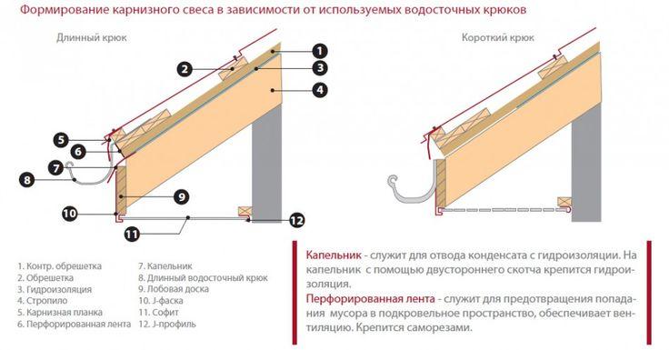 Картинки по запросу лобовая доска размеры