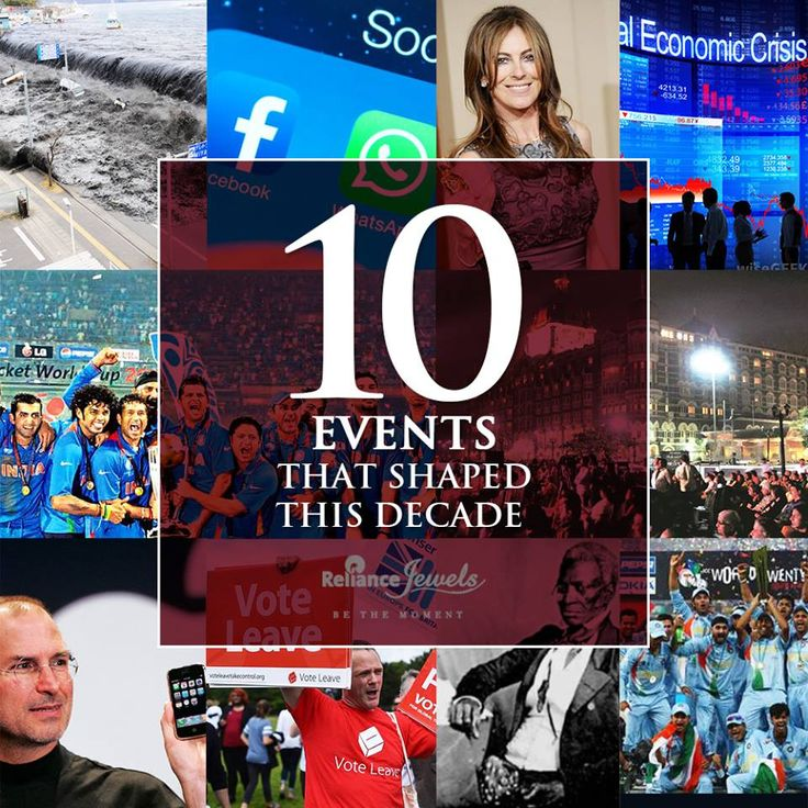 Share your 10 Best Events.