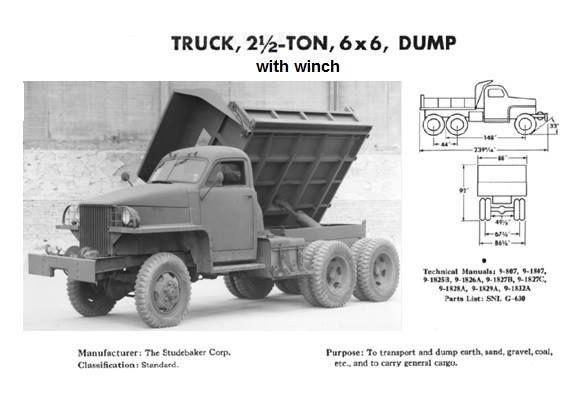 Studebaker 2 5 Ton Side Tipper Work Truck Studebaker Military