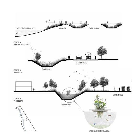 Projeto brasileiro recebe menção honrosa no Concurso ''Pensar la Vivenda, Vivir la Ciudad'',Masterplan - Cortes. Image Cortesia de Luca De Rossi Fischer