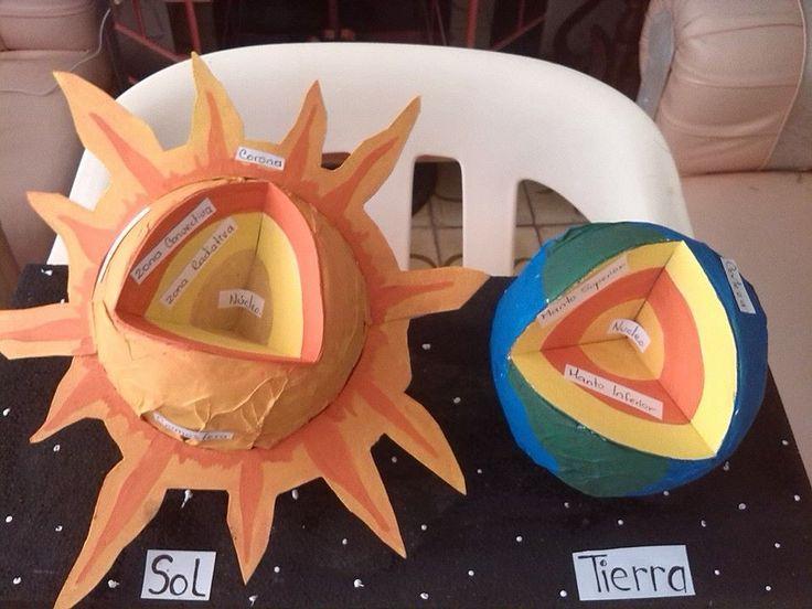 Maquetas escolares Estructura del sol y la tierra, elaborada en material reciclable.