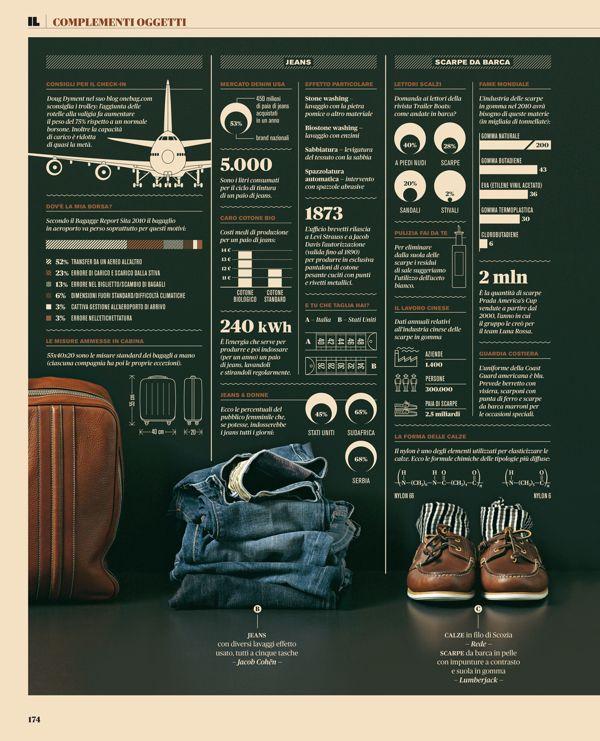 IL — Complementi oggetti by Davide Mottes, via Behance
