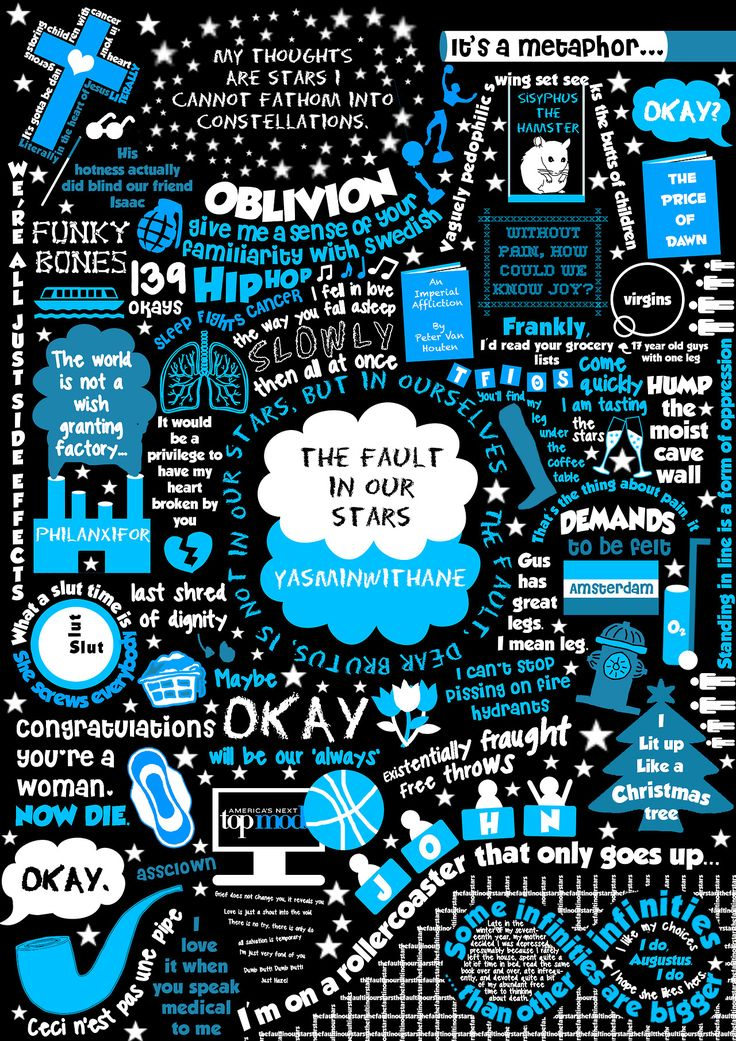 effyeahnerdfighters:  yasminwithane:  The Fault in Our Stars <3 obsession.  It's pretty much impossible to fit all the amazing quotes fro...