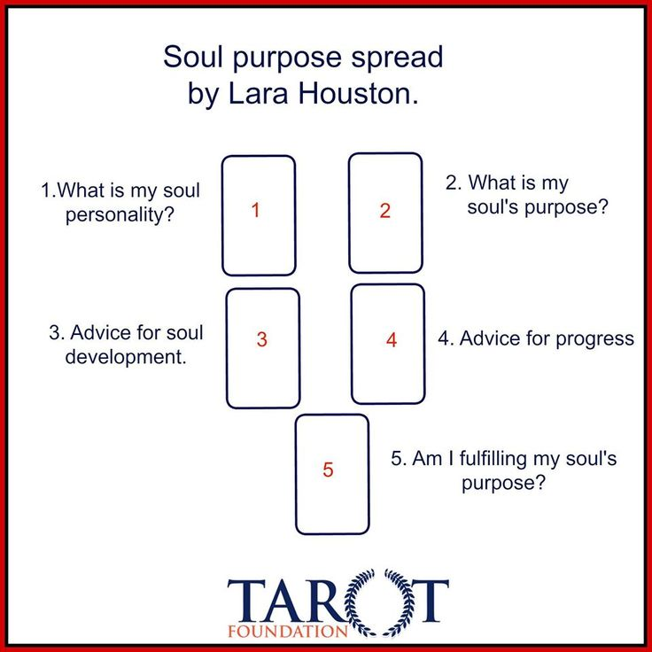 soul-purpose-spread1.jpg (960×960)