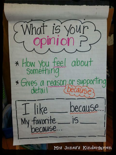 Opinion writing anchor chart + free question jar download for opinion writing unit!