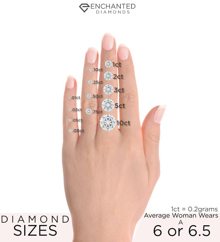 Find what diamond size you want with this chart!