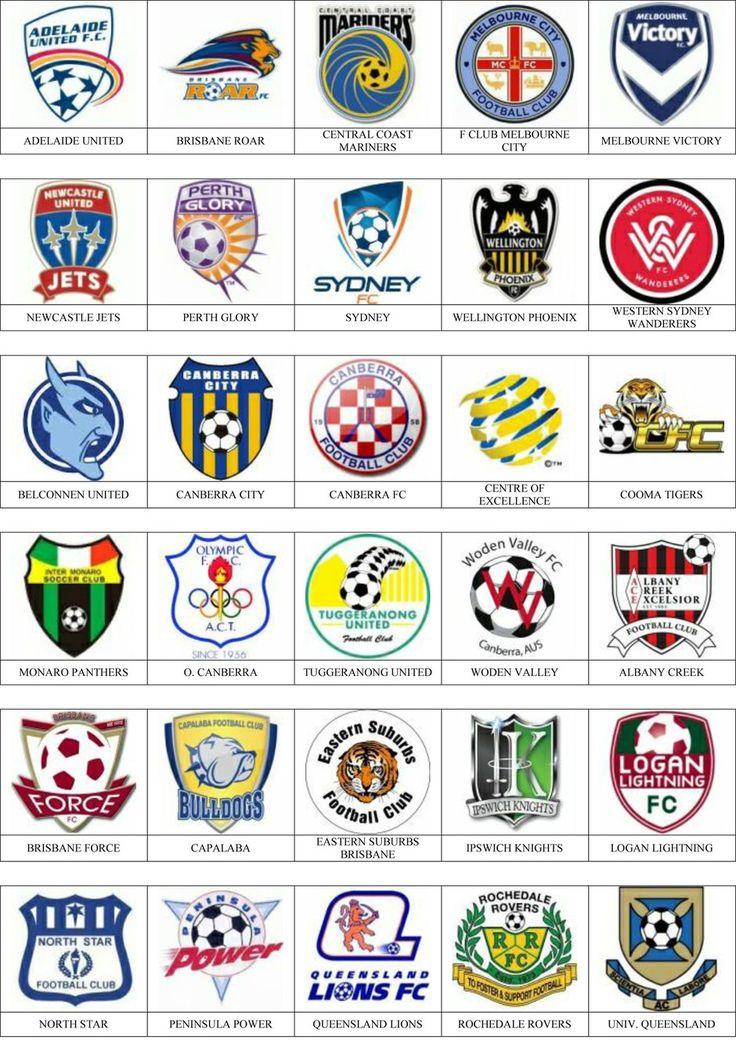 Australia - Pins de escudos/insiginas de equipos de fútbol.