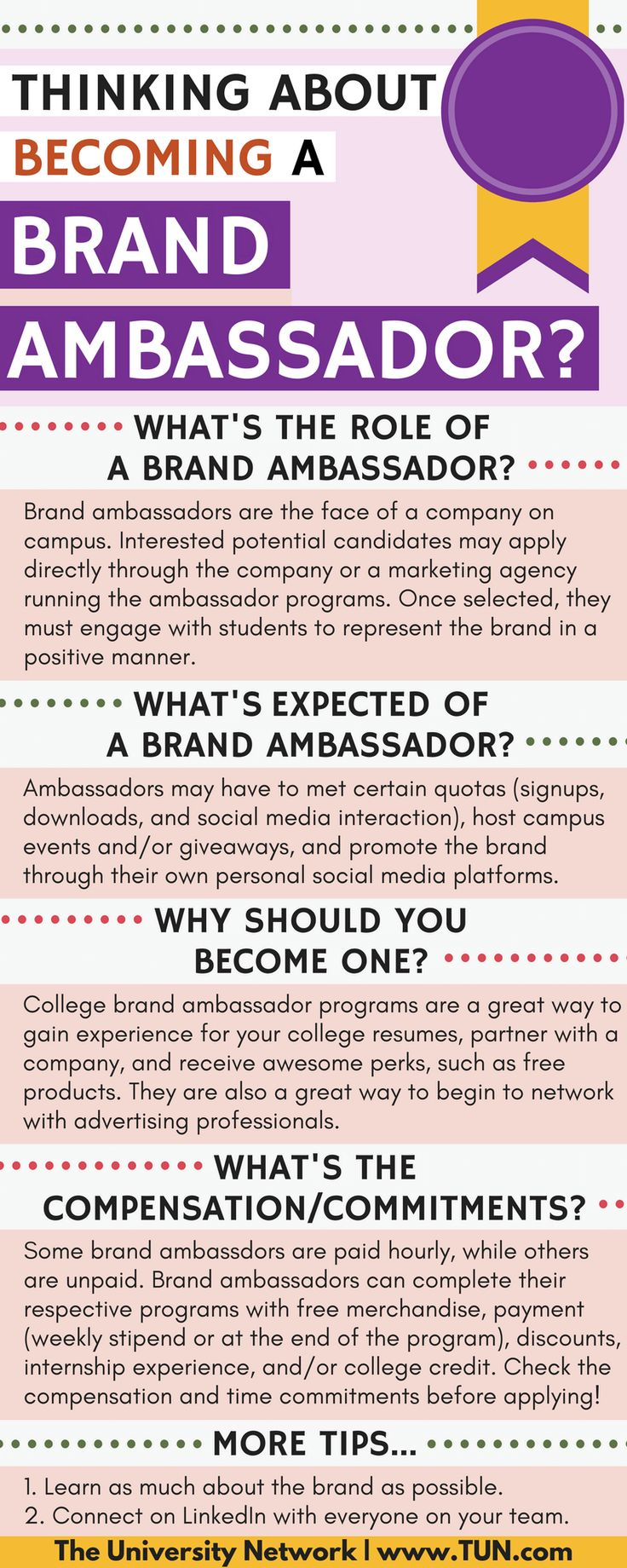"What do Apple, Amazon, American Eagle, Chubbies, Keurig, Red Bull, Victoria's Secret, and ZipCar have in common? They all have employed students to get their brand message out on college campuses. These students are called ""brand ambassadors,"" and they help to bridge the gap between college students and brands. These brand ambassadors are not outsiders visiting your college campus, but they are your peers taking classes with you while representing a brand on campus. If you are thinking of…"