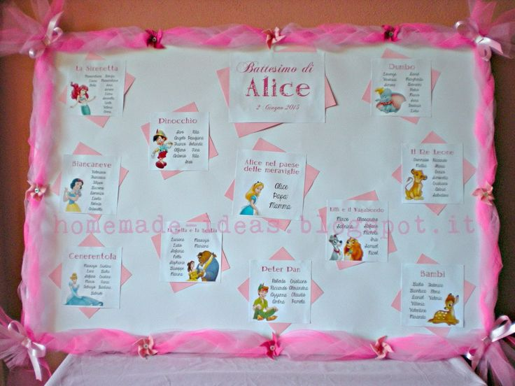 Tableau con personaggi Disney per il Battesimo di Alice