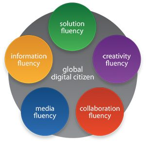 The Global Digital Citizen Foundation is a non-profit organization transforming learning globally through innovative professional learning and consulting.