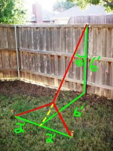 Fixing a leaning fence post (Metal fence post) « Do It Yourself Knowledge