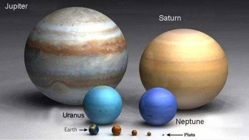 A representation of the size comparison of the planets in our solar system.