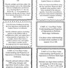 Here is my version of Ashley over at That's So Second Grade!'s Common Core Labels for 3rd grade Math. I have created labels for K, 1st, 3rd, and 4t...
