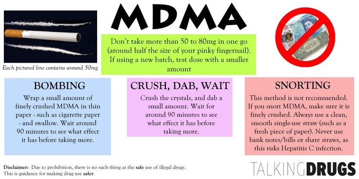 New #harmreduction guides from @Talkingdrugs for safer drug use; starts  with #MDMA: talkingdrugs.org/safer-drug-use…