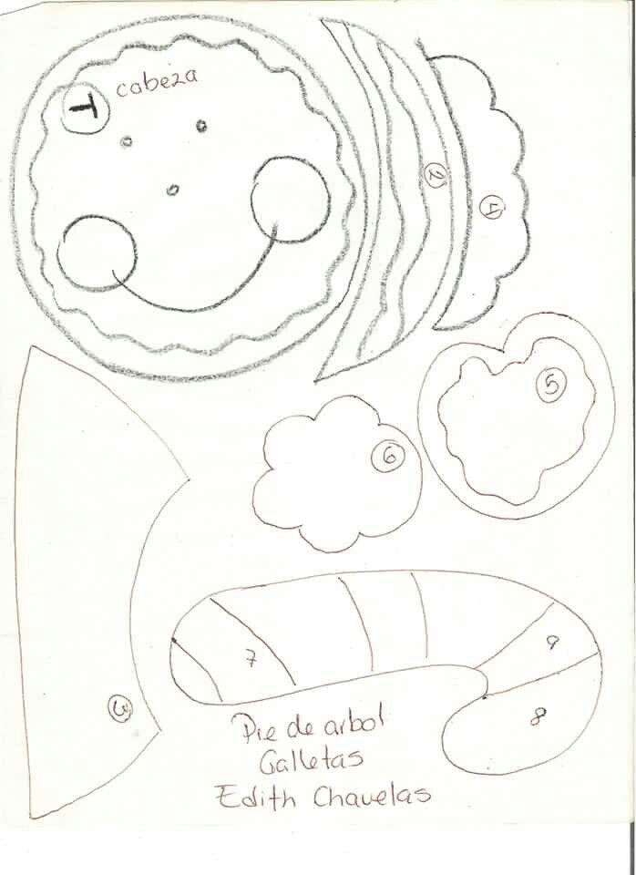 Pie de arbol galletas-2