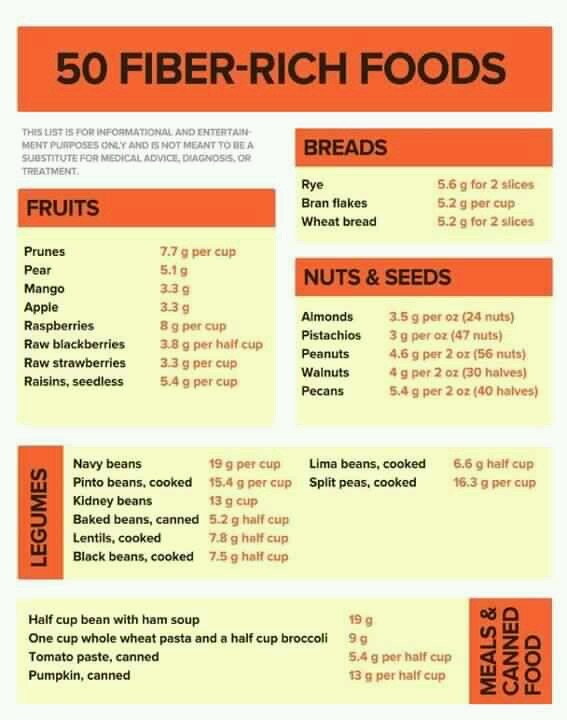 What Foods Are High In Protein And Soluble Fiber