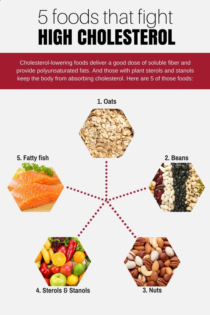 Cholesterol Cure - Sauna Health Benefits : Are saunas healthy or harmful? - Harvard Health - The One Food Cholesterol Cure