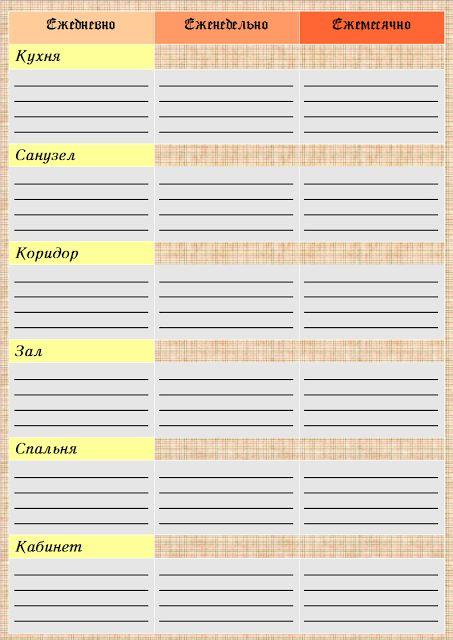 Список дел по уборке