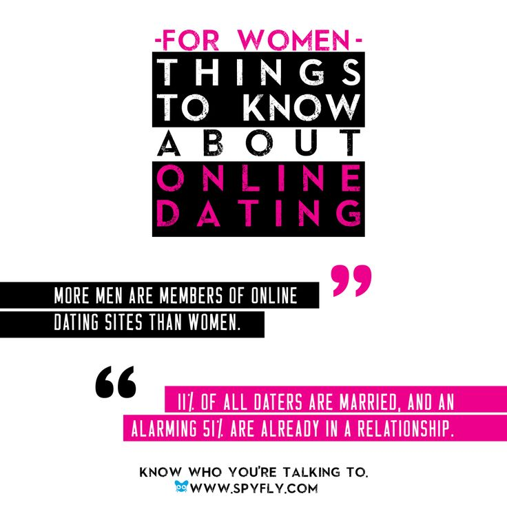 About yourself online dating