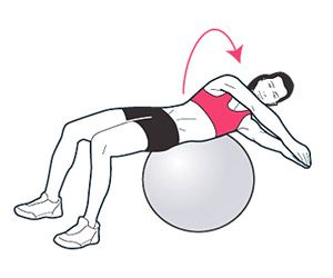 5 ab workouts for strong core Shave time off your runs & pounds off your waist with a strong core. Start with the Russian Twist.