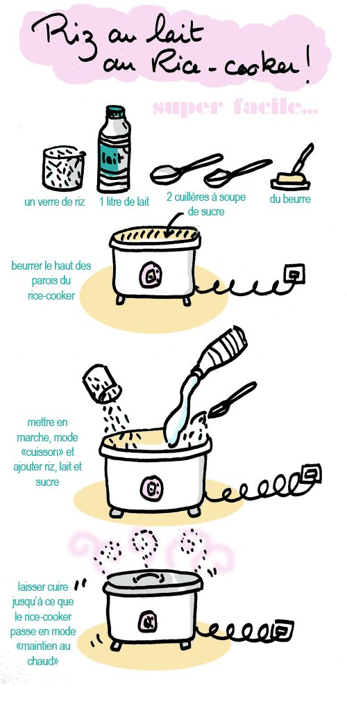 Riz au lait au Rice cooker