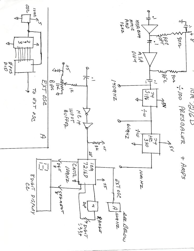 Dish Network Receiver Wiring Diagram