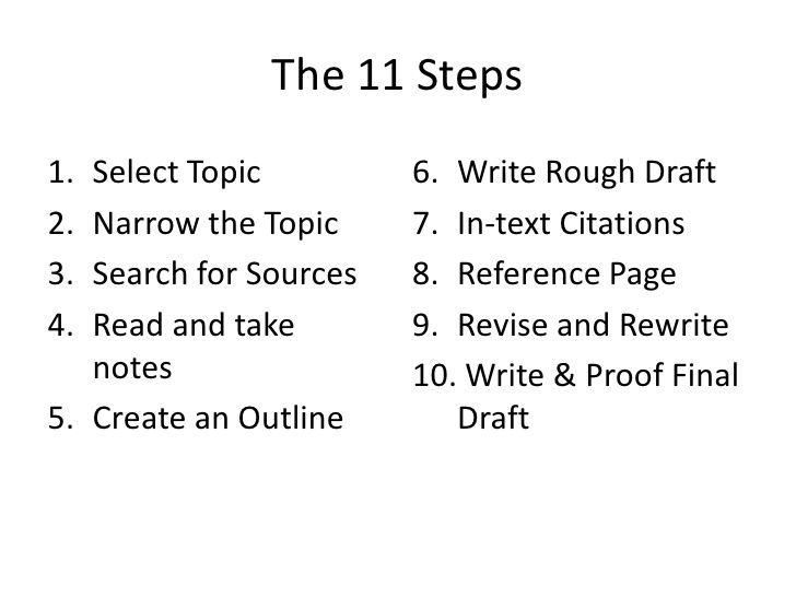 Steps in Writing the Research Paper   Additional photo  inside page