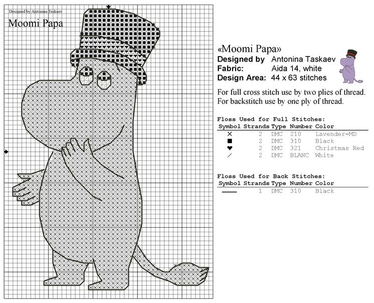 Moomin Knitting Pattern : 17 Best images about Cross Stitch and ... on Pinterest Mini cross stitch, S...