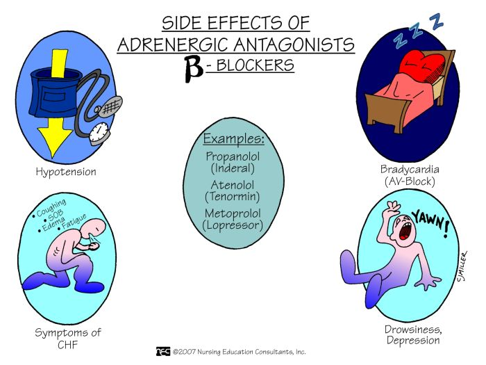Adrenergic Antagonists (Beta Blockers) - Side Effects --- True --- what an expensive price - broken family for no help --- happy doctors - pharmacy!