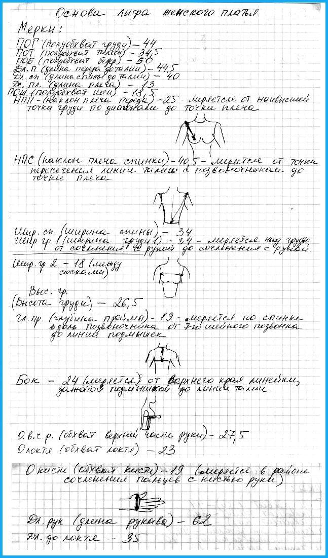 Построение лифа и рукава по методике курсов по шитью. МК | Дневник Иримед